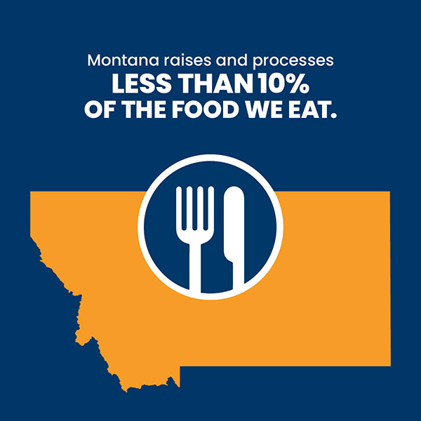 Montana raises and processes less than 10% of the food we eat