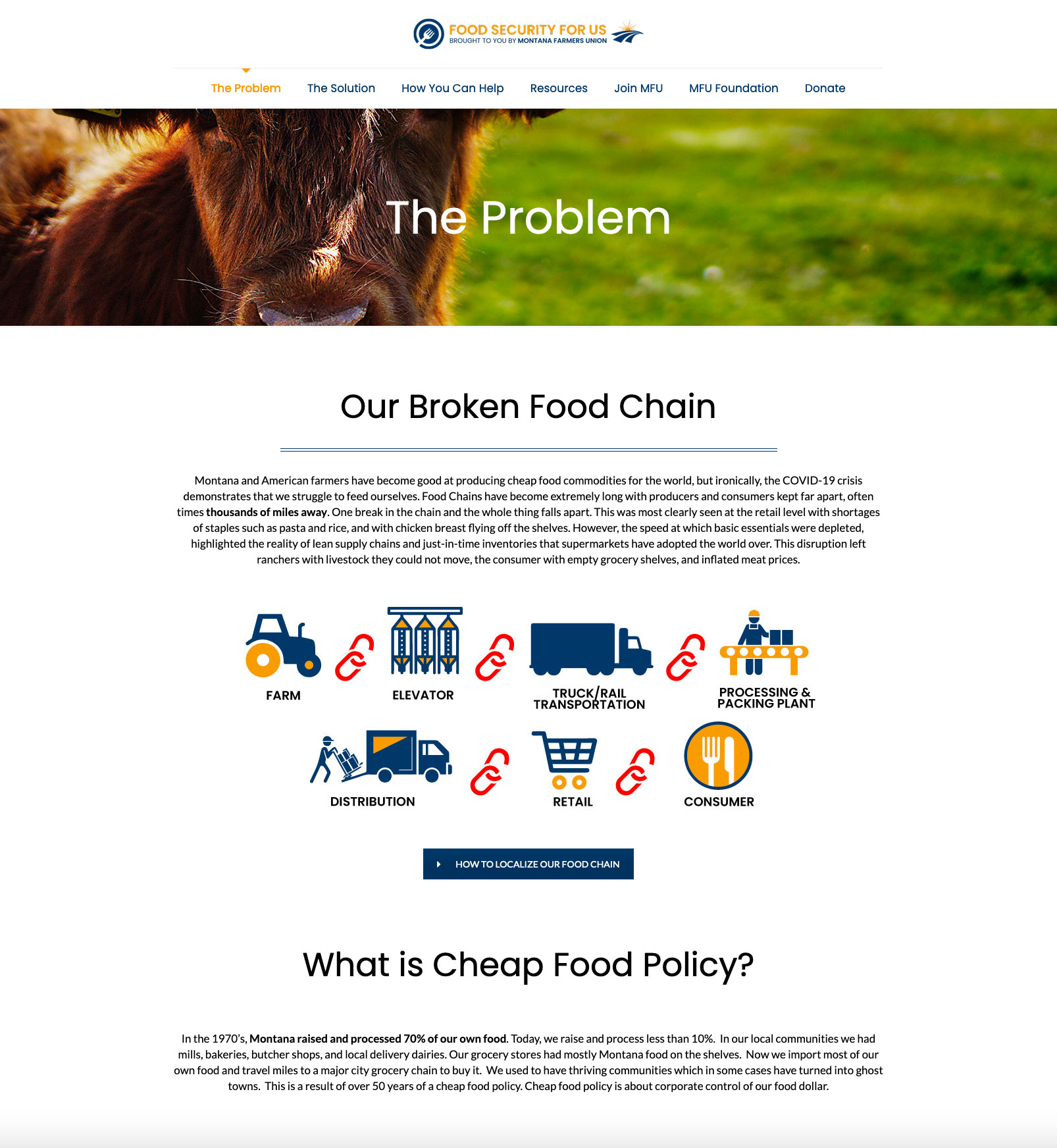 MFU Food Security for Us the problem web page
